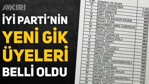 İYİ Parti Genel İdare Kurulu (GİK) listesi belli oldu