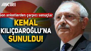 Son anketlerden çarpıcı sonuçlar: Kemal Kılıçdaroğlu'na sunuldu