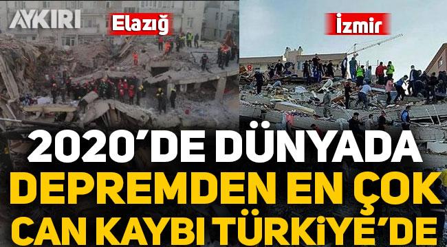 2020'de deprem nedeniyle dünyadaki en çok can kaybı Türkiye'de yaşandı!