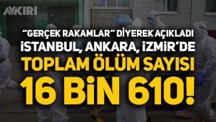 CHP, İstanbul, Ankara ve İzmir'deki koronavirüs vefat sayılarını açıkladı