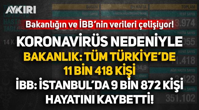 Koronavirüs nedeniyle bakanlık tüm Türkiye'de 11 bin 418 vefat, İBB sadece İstanbul'da 9 bin 872 vefat açıkladı!
