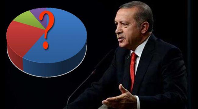 Erdoğan'ı yeni ittifak arayışına sokan anket sonuçları