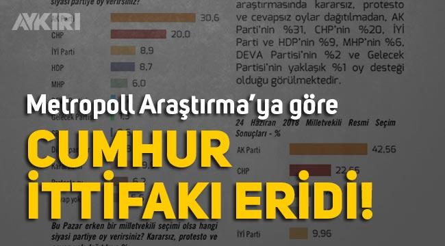 Son anket sonuçları, Metropoll partilerin oy oranlarını açıkladı