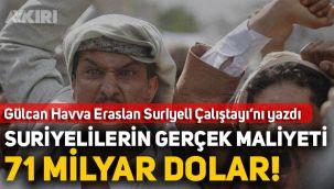 Gülcan Havva Eraslan: