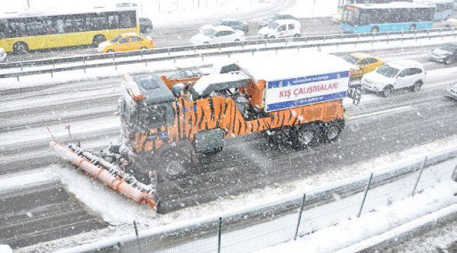 İstanbul'a kar geri geliyor