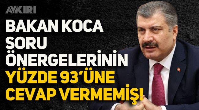 Sağlık Bakanı Koca, soru önergelerinin yüzde 93'üne cevap vermemiş