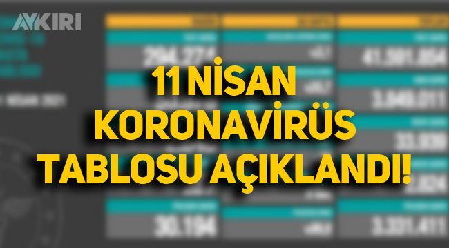 Türkiye'de son 24 saatte 50 bin 678 kişinin testi pozitif çıktı, 237 kişi hayatını kaybetti!