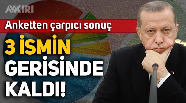 Anketten çarpıcı sonuç: Erdoğan, Mansur Yavaş, İmamoğlu ve Akşener'in gerisinde kaldı!