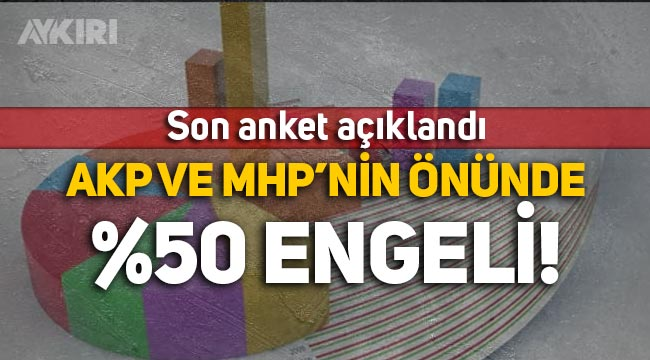 Anket: AKP ve MHP'nin önünde yüzde 50 engeli!