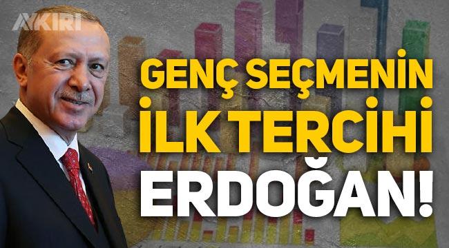 Anket: Cumhurbaşkanlığı seçiminde genç seçmenin ilk tercihi AKP