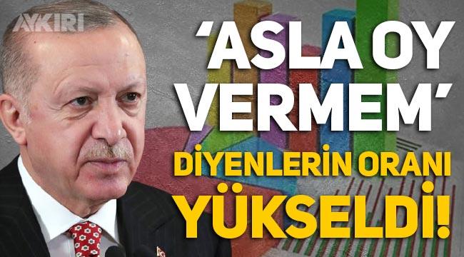 """Anket: """"Erdoğan'a asla oy vermem"""" diyenlerin oranı yükseldi!"""