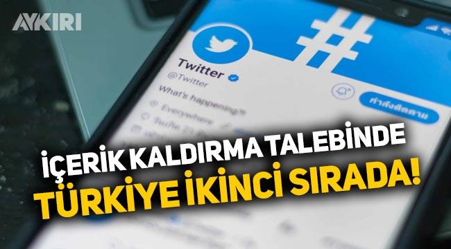Türkiye, Twitter'dan haber içeriklerinin kaldırılmasını en çok isteyen ikinci ülke oldu!