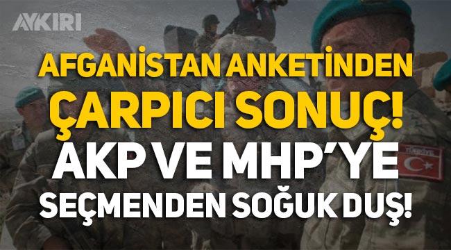 Afganistan anketinden çarpıcı sonuç: AKP ve MHP'ye seçmenlerinden soğuk duş!