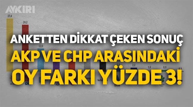 Anket: AKP ve CHP arasındaki fark yüzde 3'e düştü, Millet İttifak'ı öne geçti!