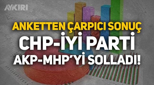 Anket: CHP ve İYİ Parti, AKP ve MHP'yi solladı!