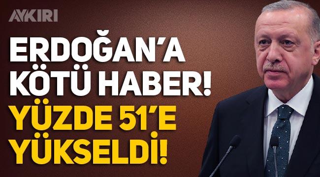 Anket: Erdoğan'a görev onayı verenlerin oranı yüzde 10 azaldı, onay vermeyenler yüzde 51'e yükseldi!