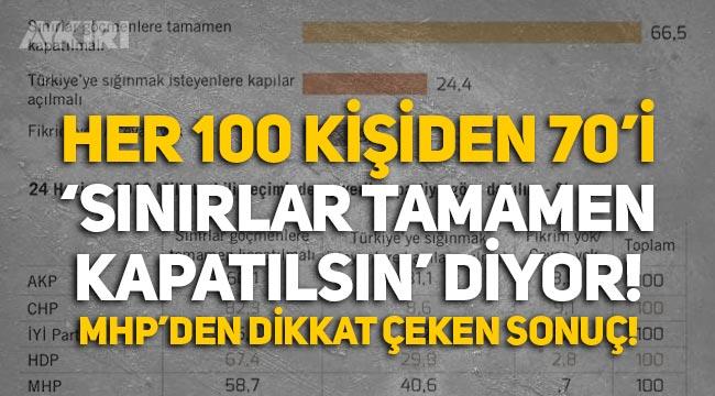 Anket: Her 100 kişiden 70'i 'sınırlar tamamen kapatılsın' diyor!