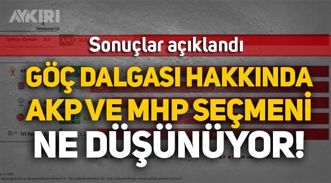 Anket: Türkiye'de halk göç dalgasından şikayetçi, AKP ve MHP seçmeni tepkili!