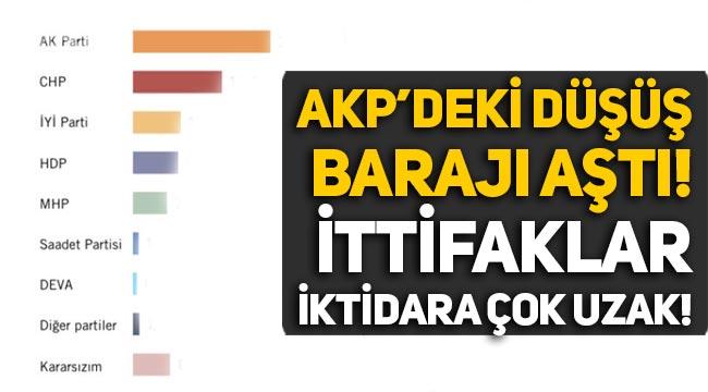 Metropoll anketi: AKP'de düşüş barajı aştı, İttifaklar iktidara uzak!