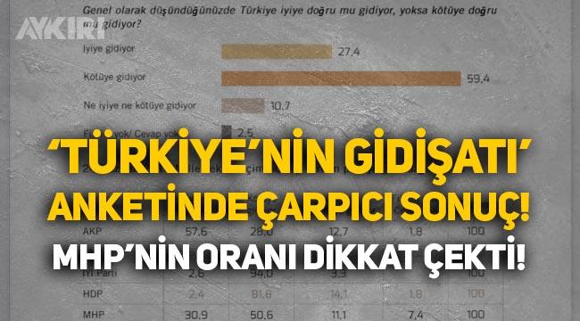 Metropoll anketi: Her 100 kişiden 60'ı Türkiye'nin kötüye gittiğini düşünüyor!