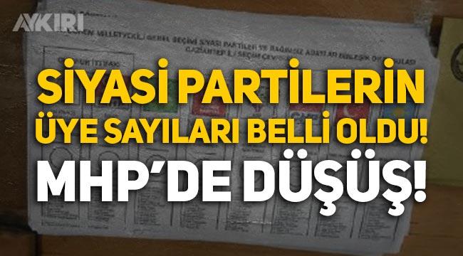 Partilerin üye sayısı belli oldu: MHP'de düşüş, İYİ Parti'de artış yaşandı!