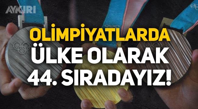 Türkiye, Olimpiyat Oyunları'nda 44. sırada!