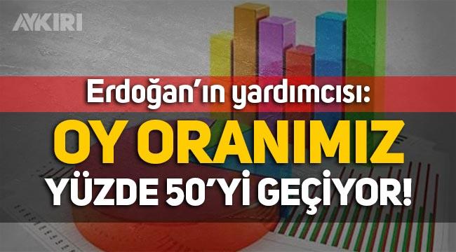 """AKP'li Hamza Dağ: """"Oy oranımız yüzde 50'yi geçiyor!"""""""