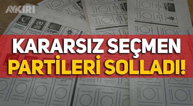 Anket: Kararsız seçmen partileri solladı! AKP'deki kararsız oranı yüzde 37