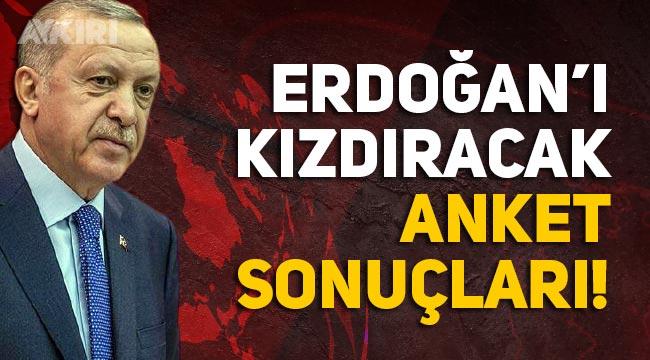 Son seçim anketinde AKP'nin oyları düştü! Anket firması ise AKP'ye yakınlığıyla bilinen ORC