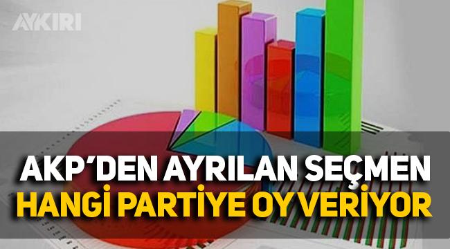 AKP'den ayrılan seçmenin oy verdiği parti