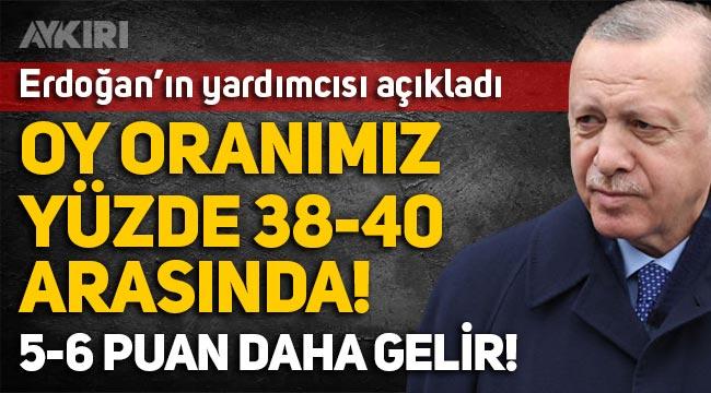 AKP Genel Başkan Yardımcısı Mustafa Şen: Oy oranımız yüzde 38-40 arasında, 5-6 puan daha gelir!