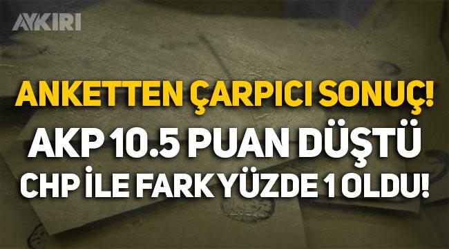 Anket: AKP 10.5 puan kaybetti, CHP ile arasındaki fark yüzde 1 oldu!