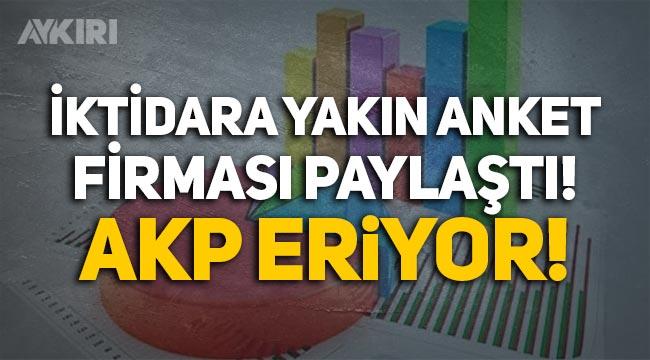 İktidara yakın anket firması ORC paylaştı: AKP eriyor!