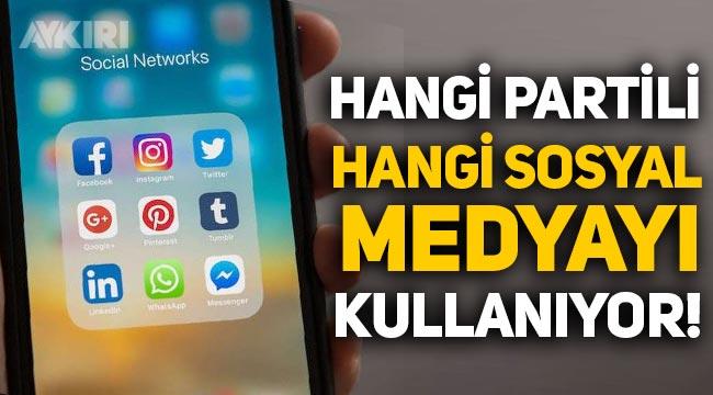 """Abdulkadir Selvi: """"AK Partililer Facebook tercih ediyor, CHP'liler Twitter'cı"""""""